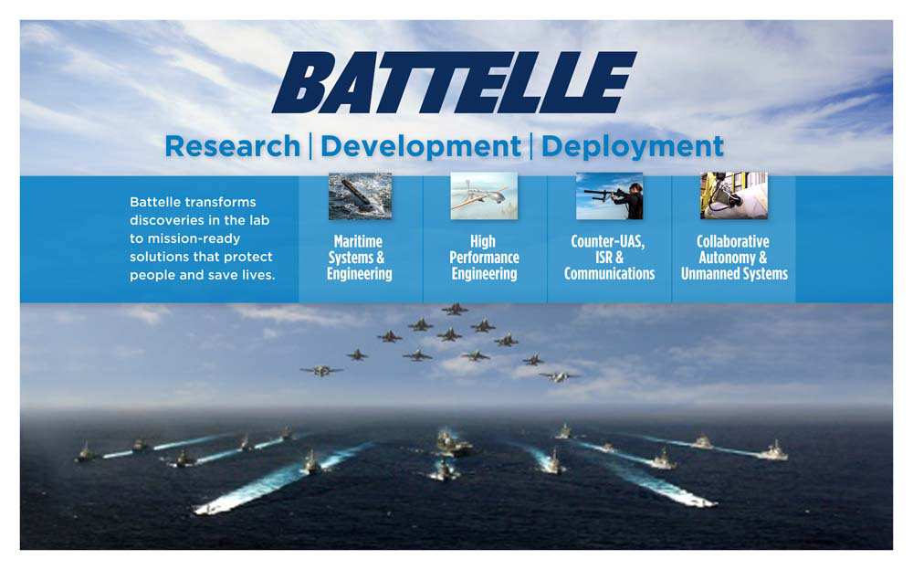 graphic showing Battelle's capabilities in sea, air and space
