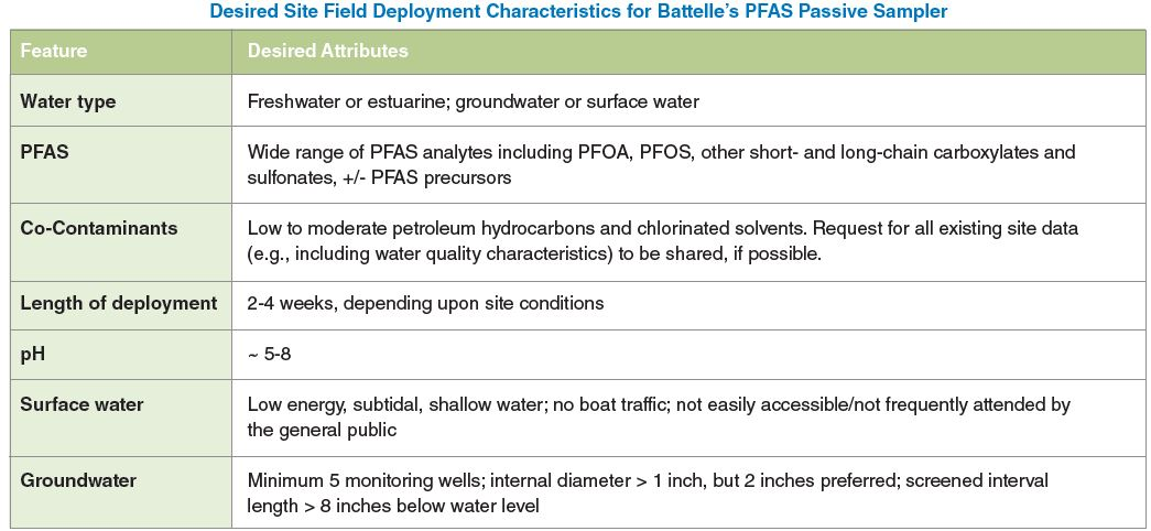 desired site field deployment characteristics