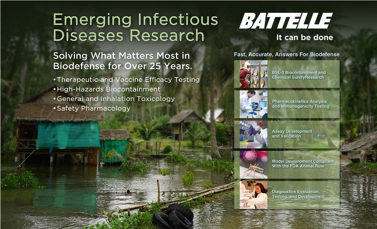 graphic showing battelle's capabilities in infectious disease research